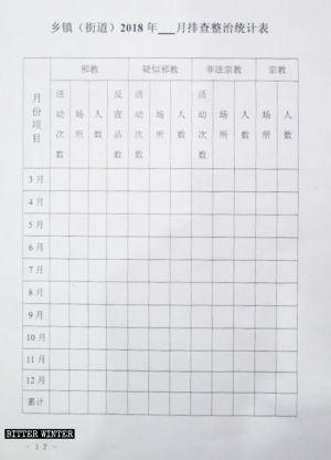 9 人员排查统计表