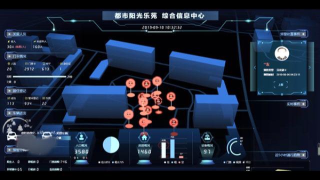 杭州市西湖区一智能安防小区的住户个人信息及小区整体数据信息