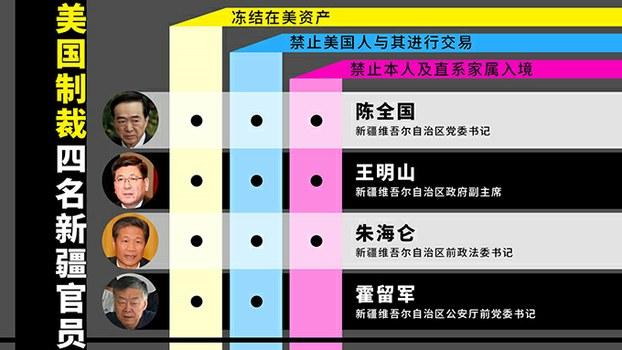 陈全国等四名新疆高官被美国制裁